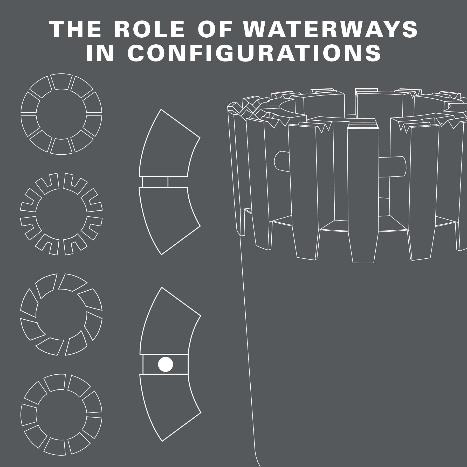 the-role-of-waterways.jpg