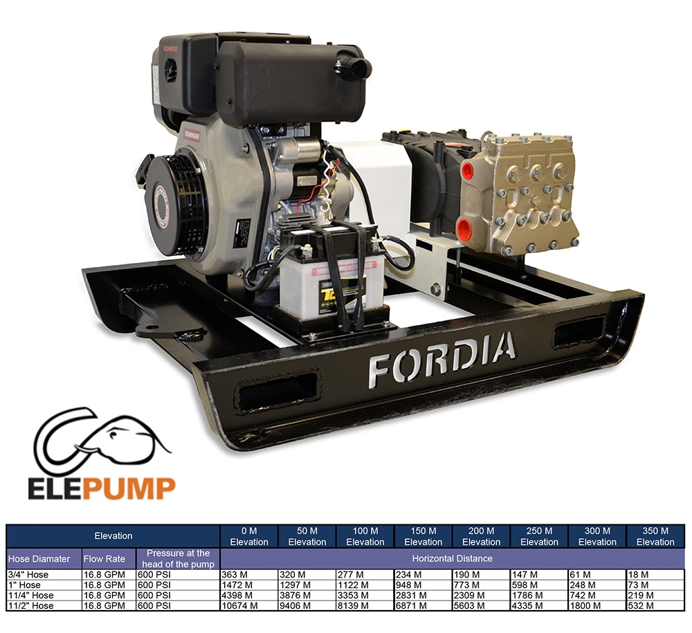 KF-40-supply-pump-assembly-blog-pic